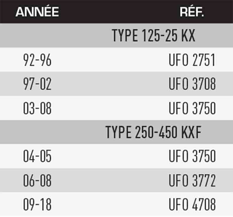 GUIDE CHAINE UFO KAWASAKI