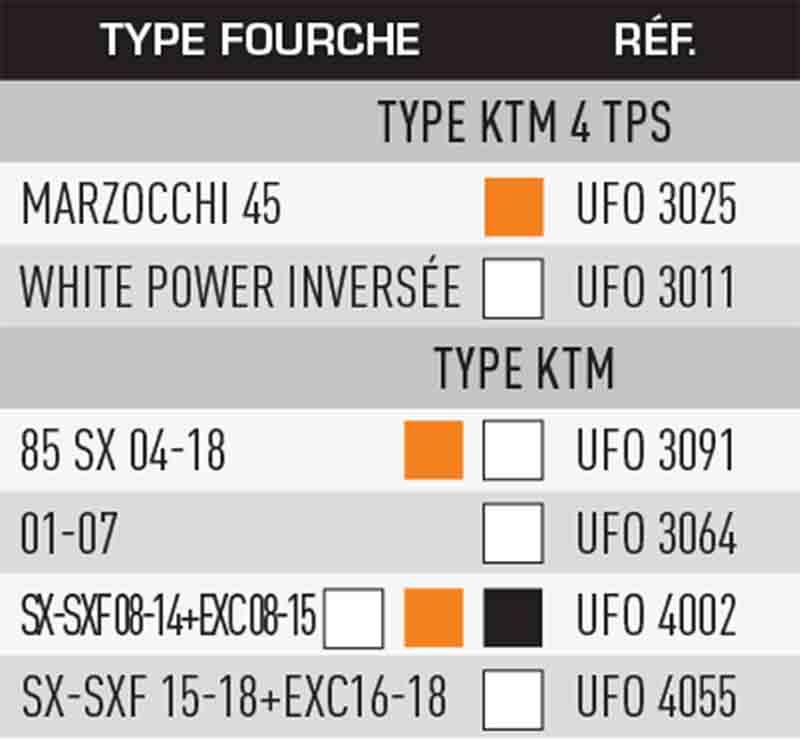 PROTECTIONS DE FOURCHE UFO KTM